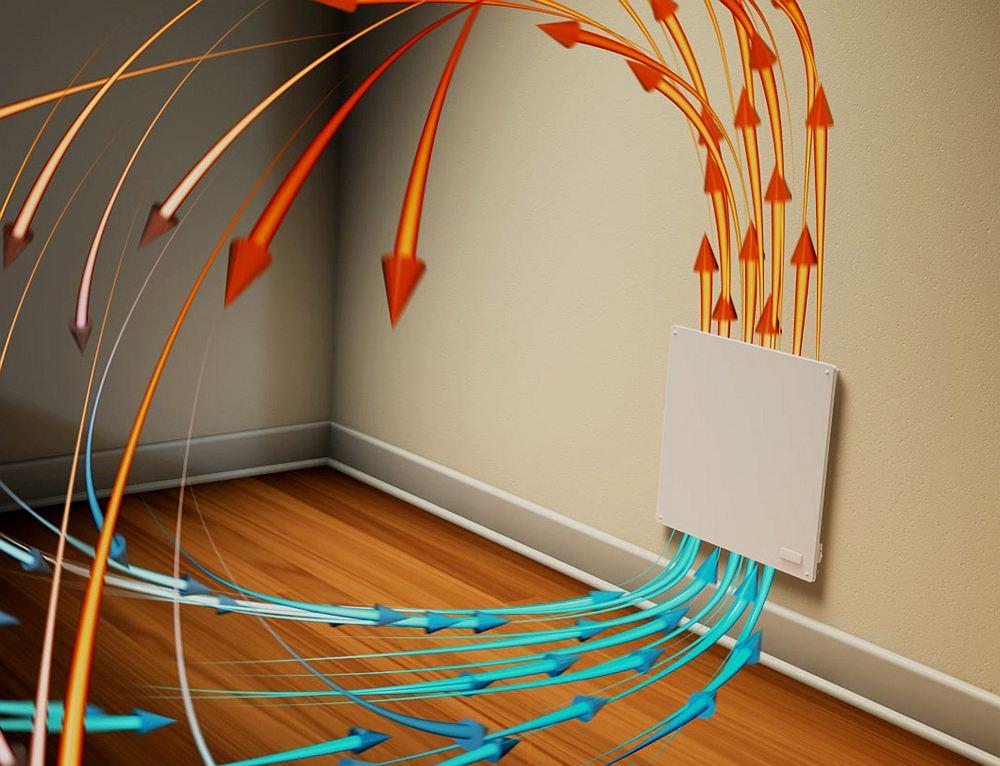 Настенный конвектор, принцип работы