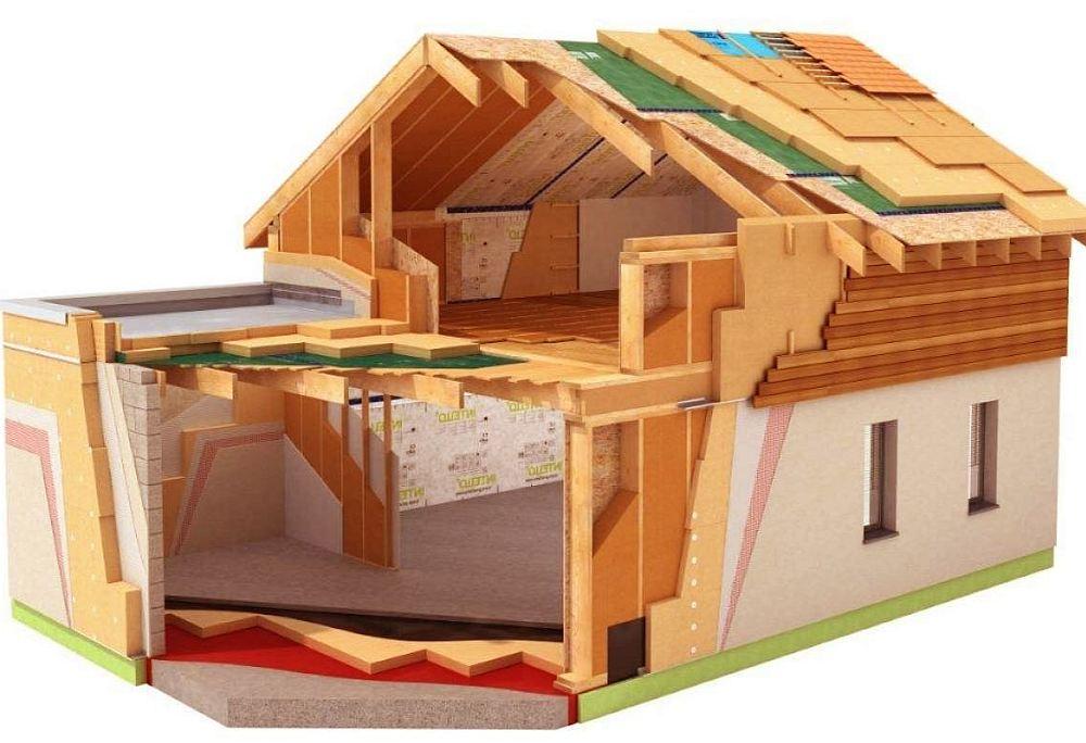 Как устроен каркасный дом