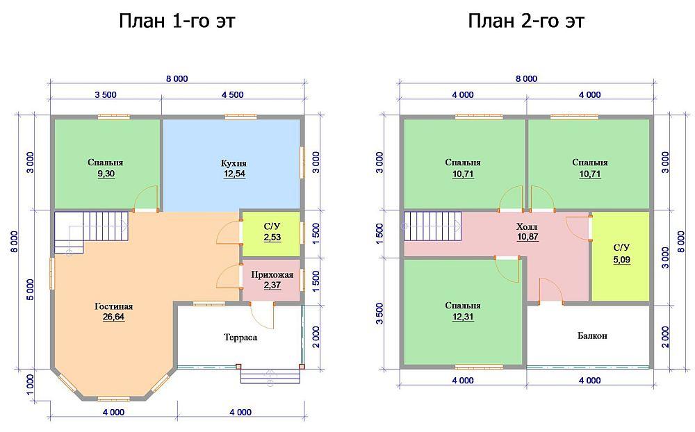 План дома 8 на 8
