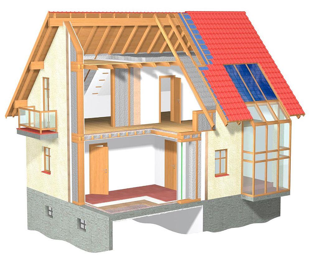 Каркасный дом – продуманная система