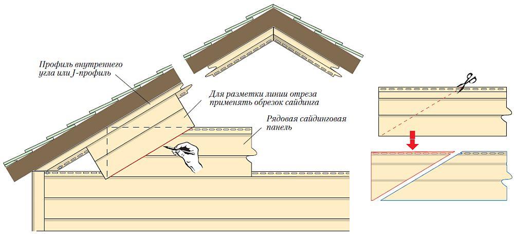 Схема обшивки франтона