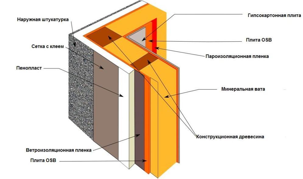 Шумоизоляция двери багажника калина 2