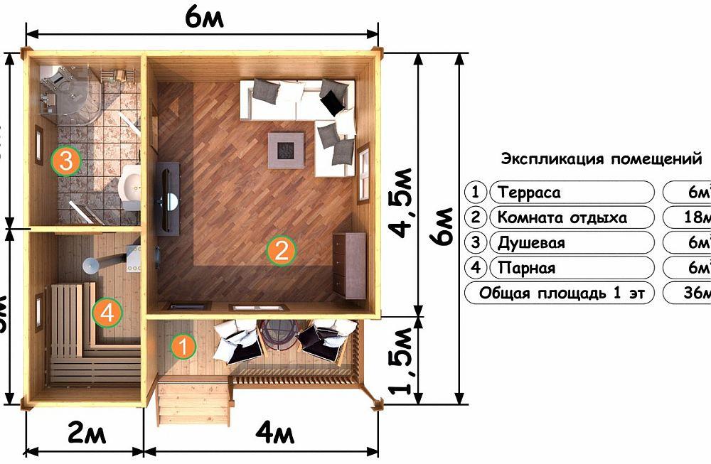 Планировка бани парной и комнатой отдыха