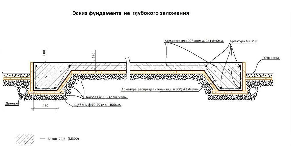Схема фундамента с опущенными вниз ребрами
