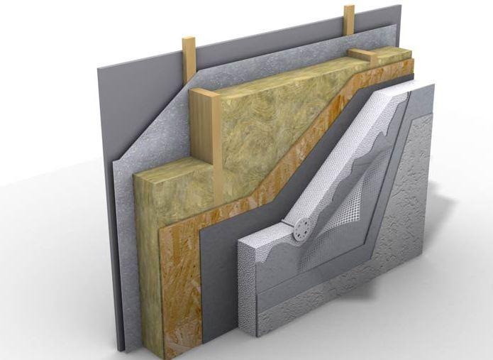 Схема мокрого фасада каркасного дома