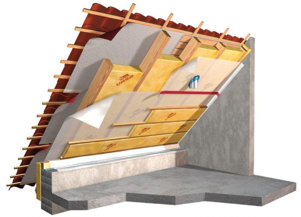 Вид утепленной крыши изнутри