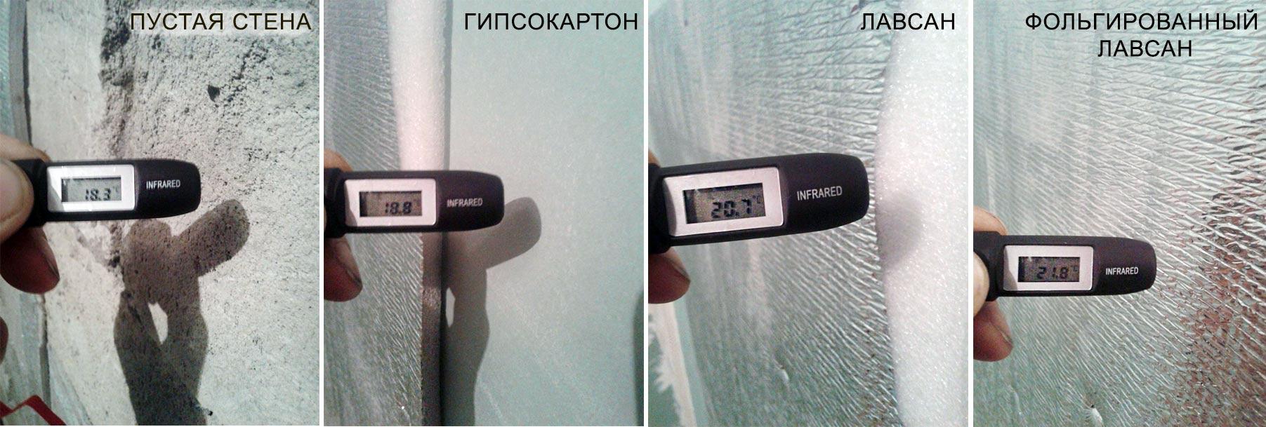 Эффективность фольгированного утеплителя