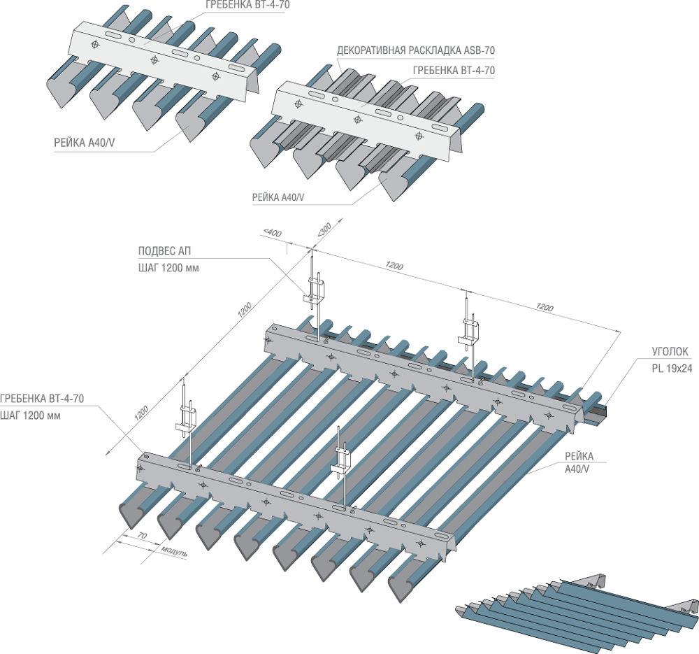 Размеры реечного потолка