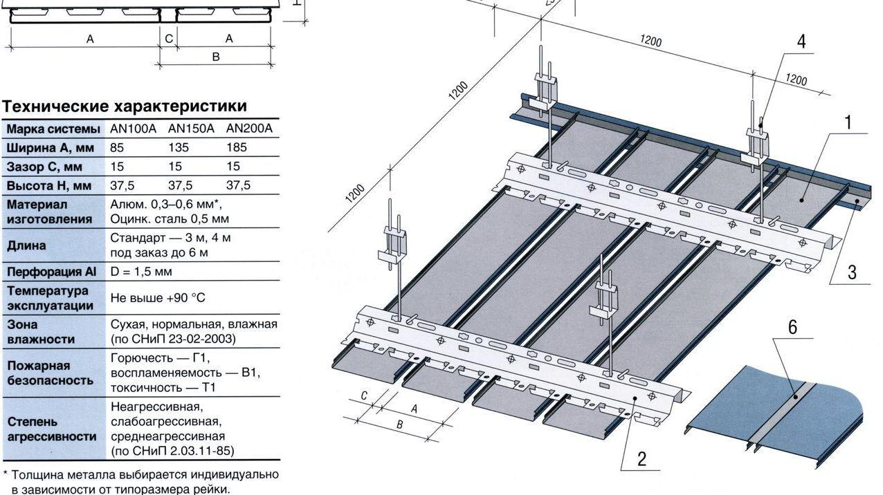 Реечный потолок схема монтажа 176