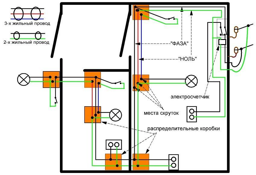 Примерная схема электрификации каркасного дома