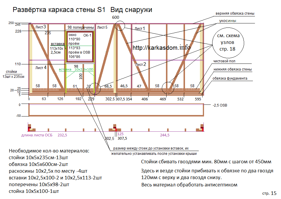 Пример описания узла