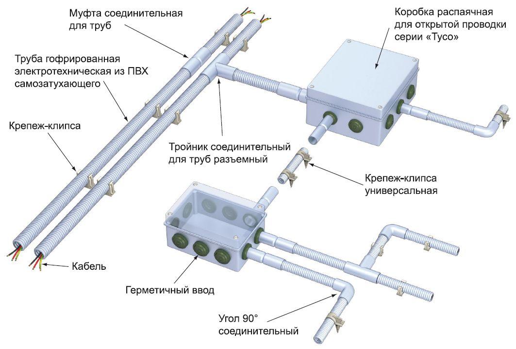 Схема монтажа открытой проводки