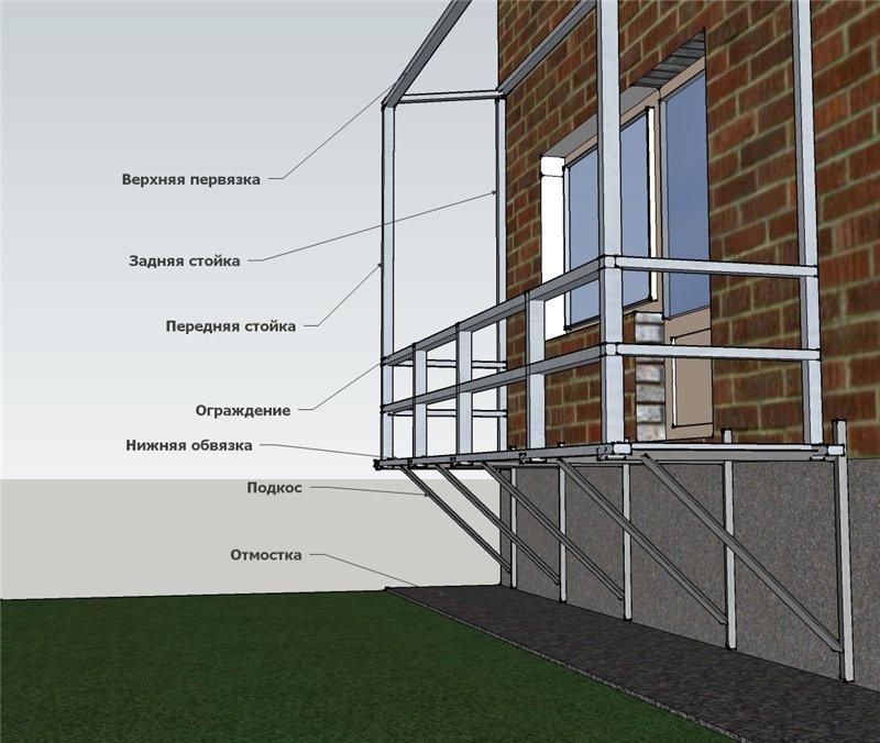 Схема консольного балкона