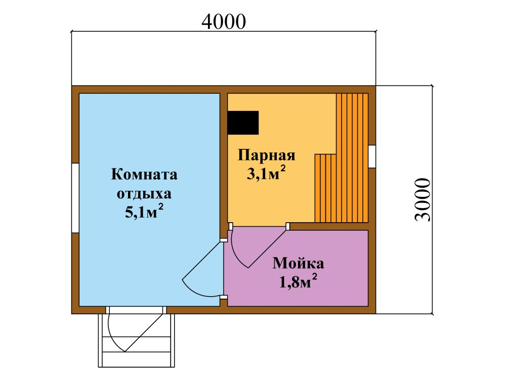 Чертеж каркасно-щитовой бани 3*4 м
