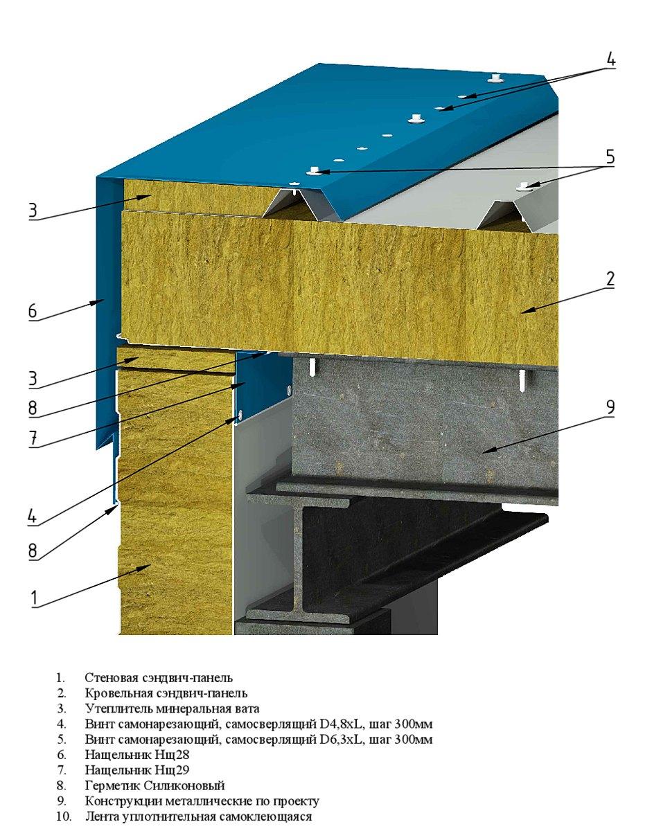 Схема крепления сэндвич панелей