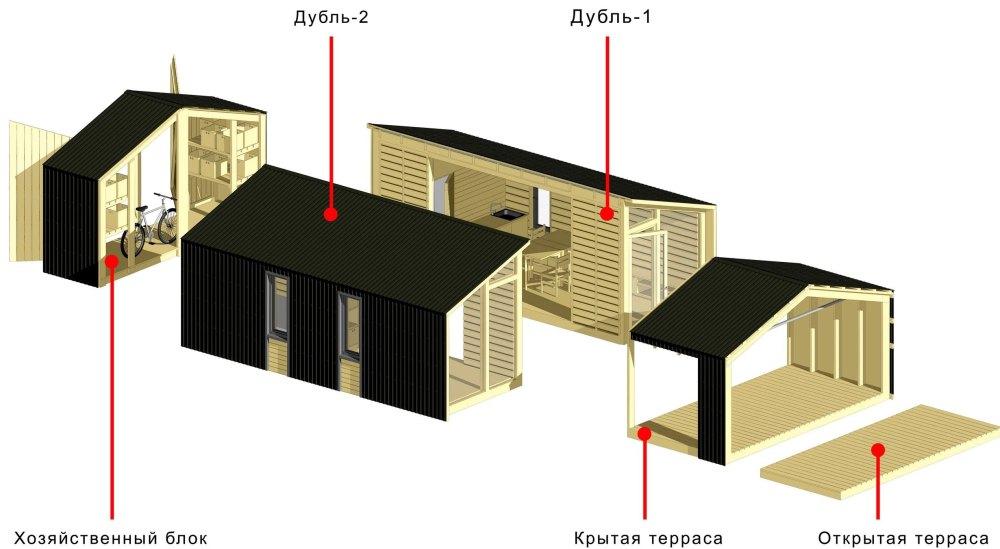 Устройство модульного дома