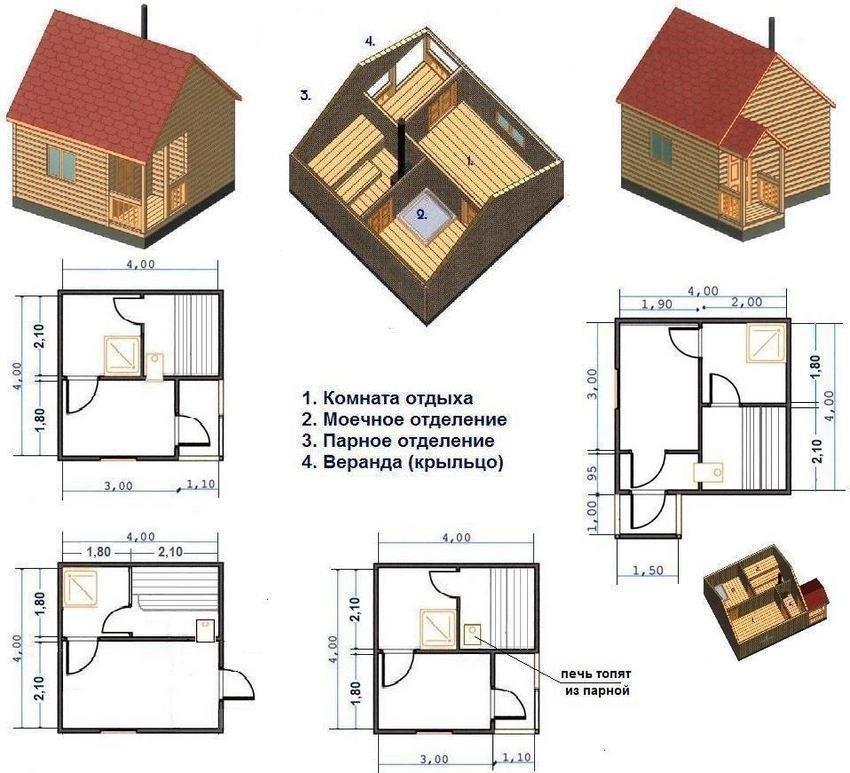 конструкция дачного дома с картинками немногих масел, преимущества